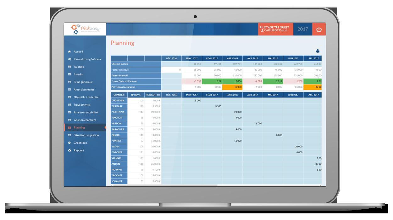 Planifier le carnet de commande en fonction des objectifs